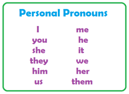 types of pronouns personal pronouns part of speech