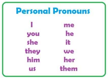 Types of Pronouns: Personal Pronouns | Part of Speech
